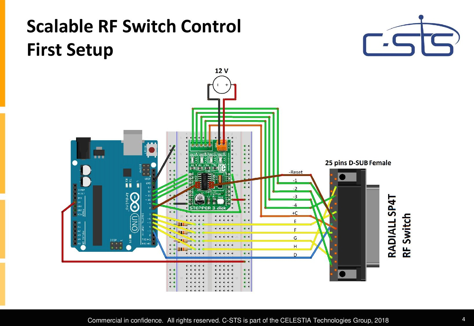 Scalable RF Switch Control